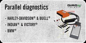 Parallel diagnostics